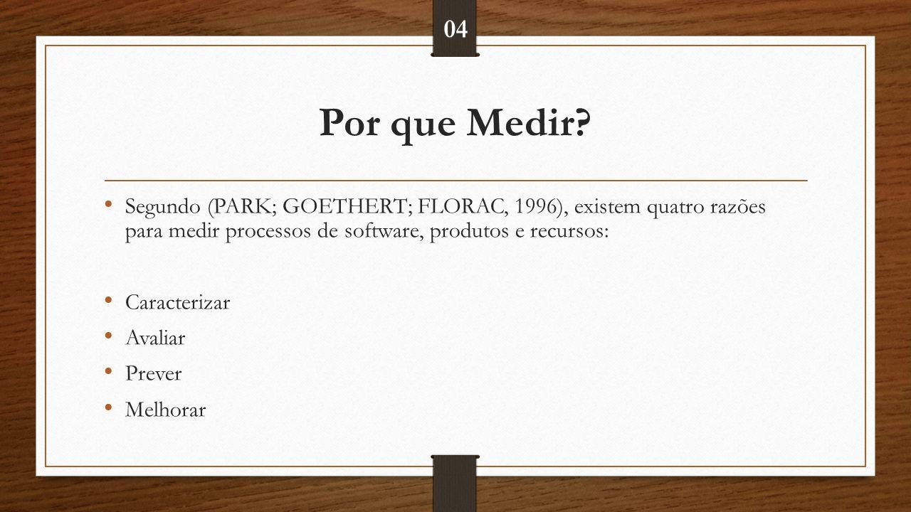 04 Por que Medir Segundo (PARK; GOETHERT; FLORAC, 1996), existem quatro razões para medir processos de software, produtos e recursos: