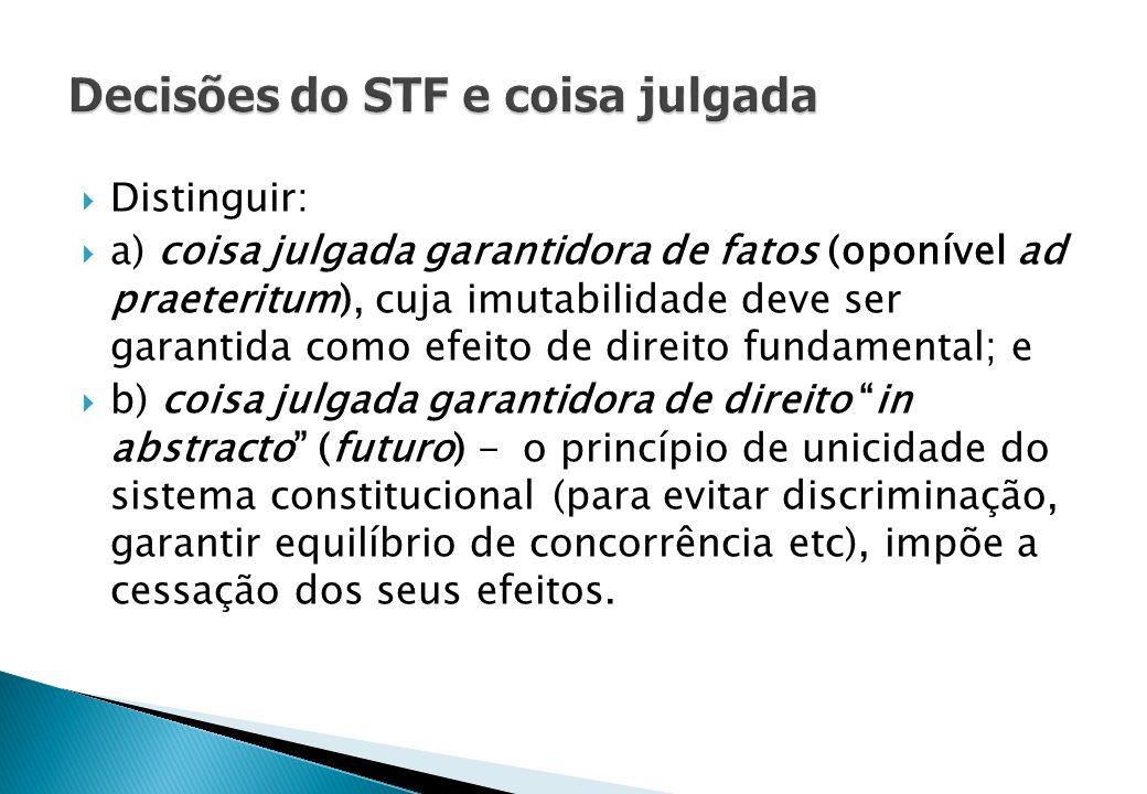 Decisões do STF e coisa julgada