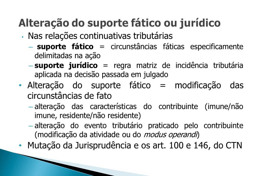 Alteração do suporte fático ou jurídico