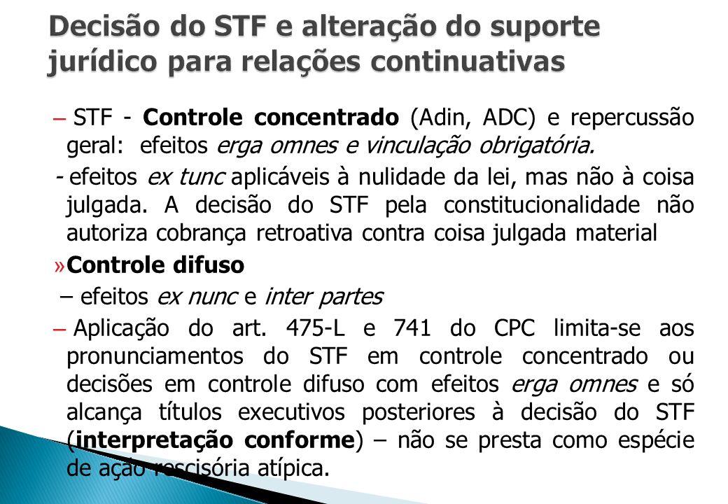 Decisão do STF e alteração do suporte jurídico para relações continuativas