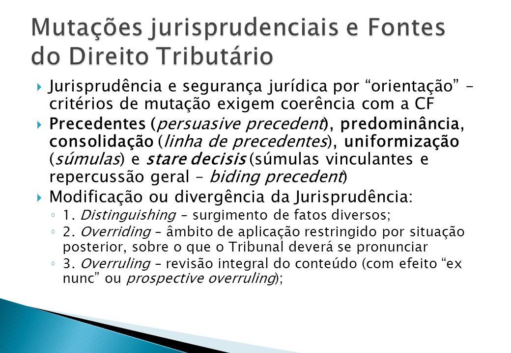 Mutações jurisprudenciais e Fontes do Direito Tributário
