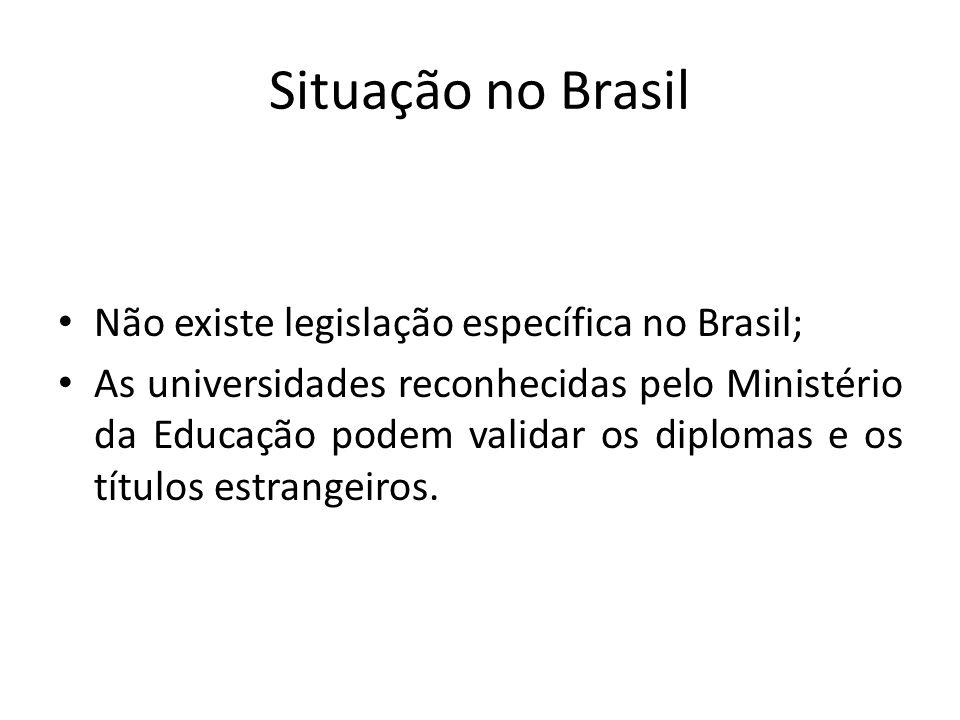 Situação no Brasil Não existe legislação específica no Brasil;