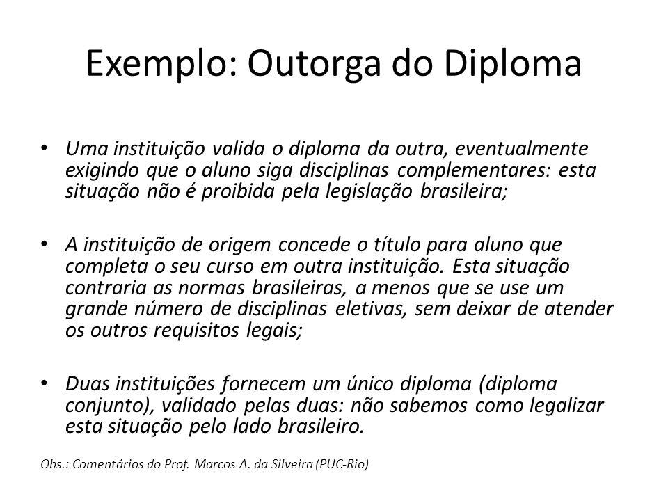 Exemplo: Outorga do Diploma