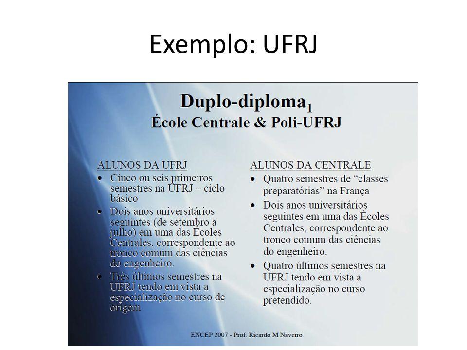 Exemplo: UFRJ
