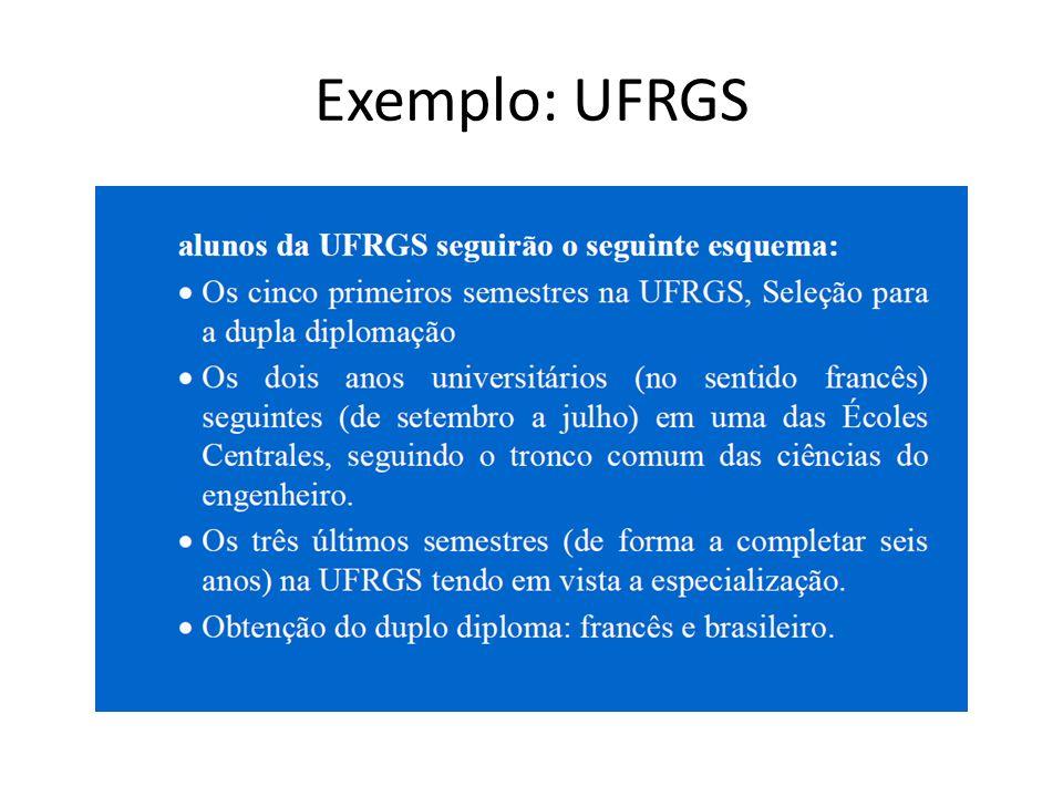Exemplo: UFRGS