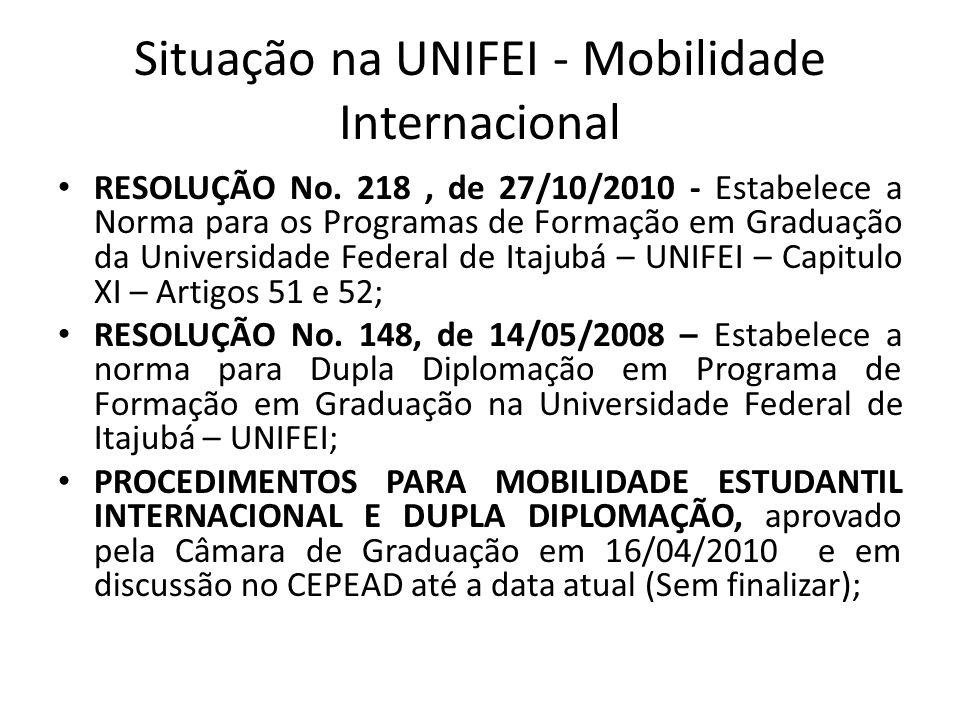 Situação na UNIFEI - Mobilidade Internacional