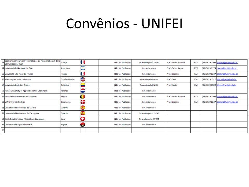 Convênios - UNIFEI