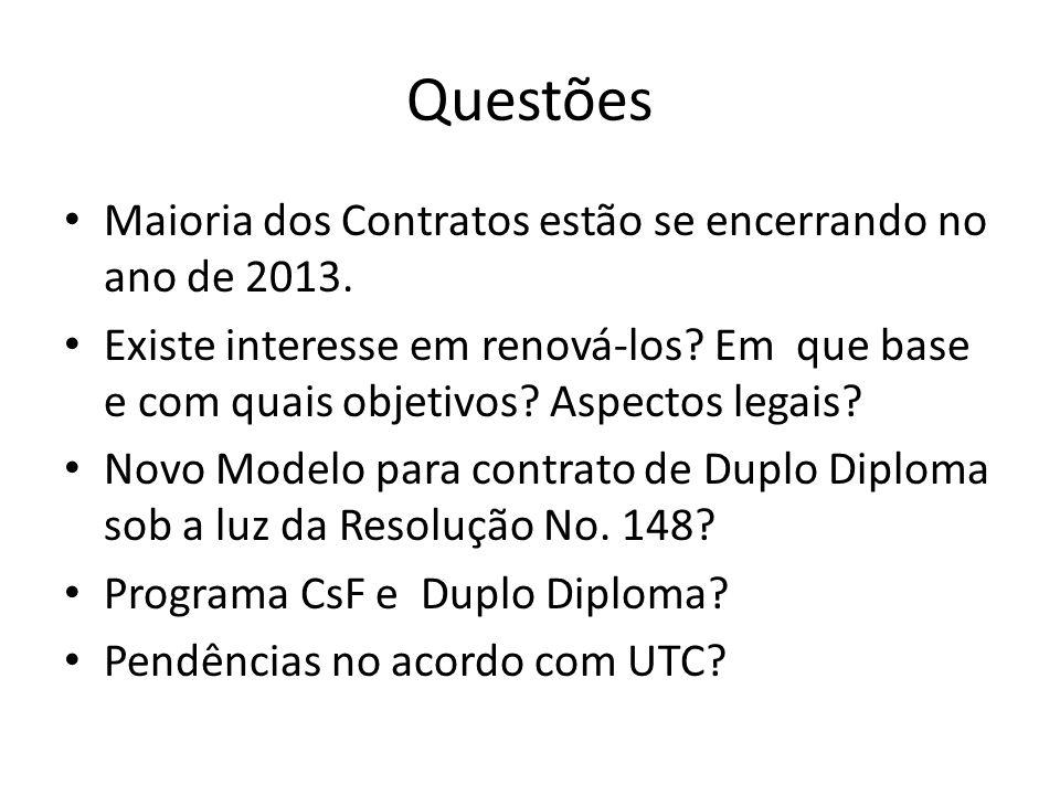 Questões Maioria dos Contratos estão se encerrando no ano de 2013.