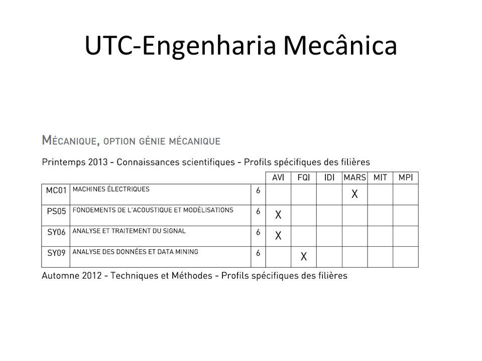 UTC-Engenharia Mecânica
