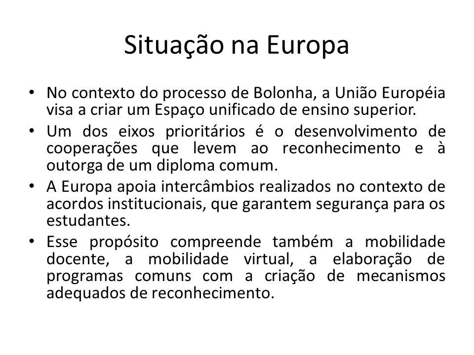 Situação na Europa No contexto do processo de Bolonha, a União Européia visa a criar um Espaço unificado de ensino superior.