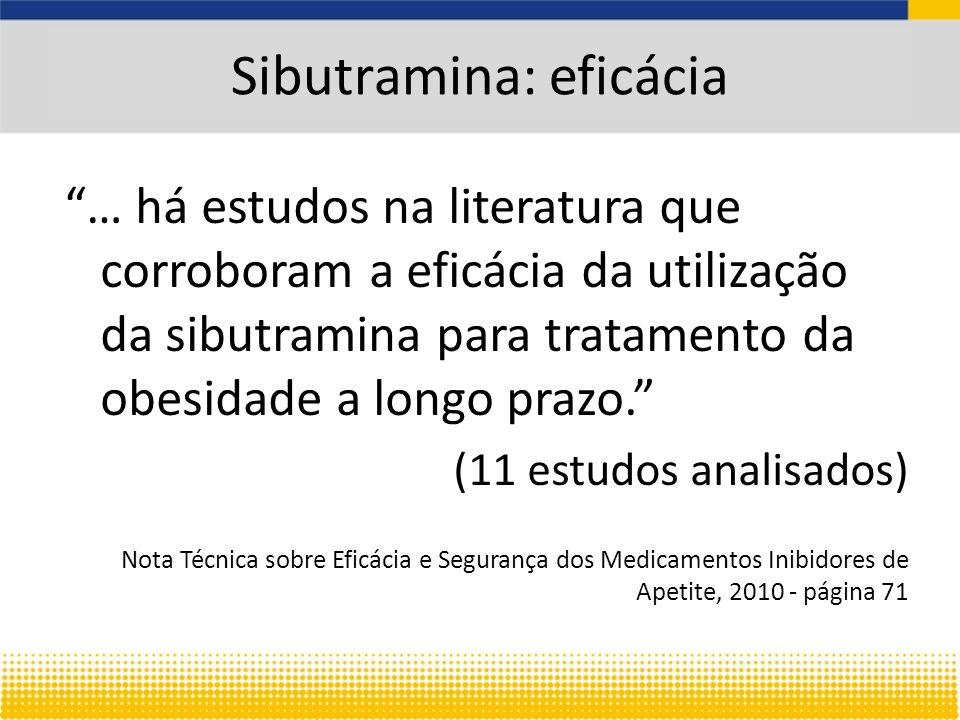 Sibutramina: eficácia