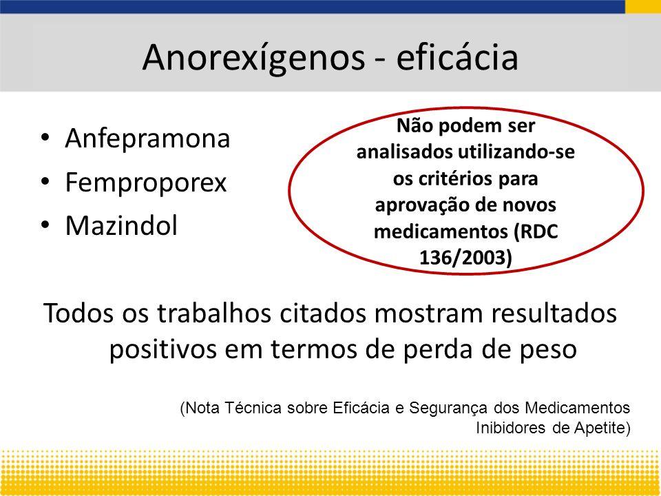 Anorexígenos - eficácia