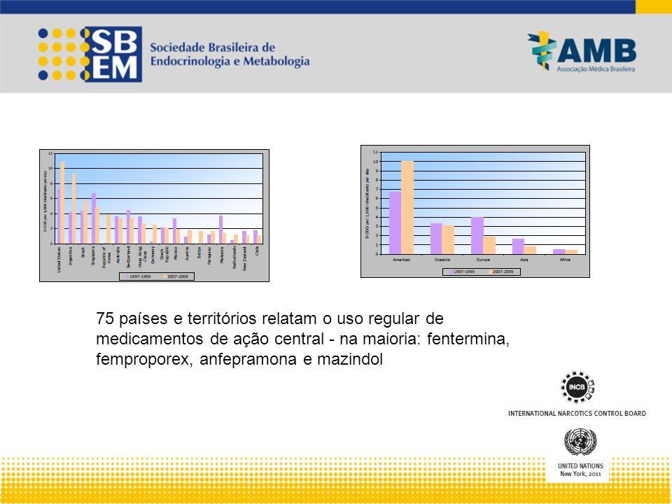75 países e territórios relatam o uso regular de medicamentos de ação central - na maioria: fentermina, femproporex, anfepramona e mazindol