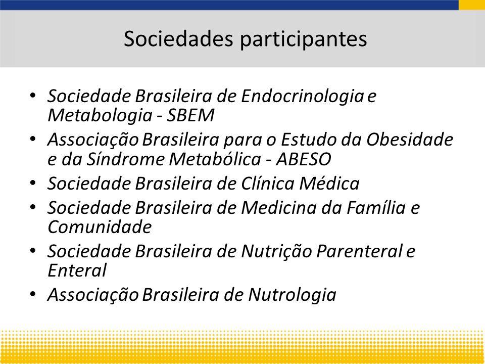 Sociedades participantes