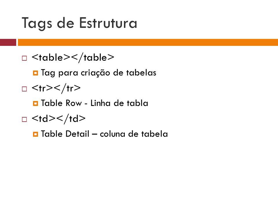 Tags de Estrutura <table></table> <tr></tr>