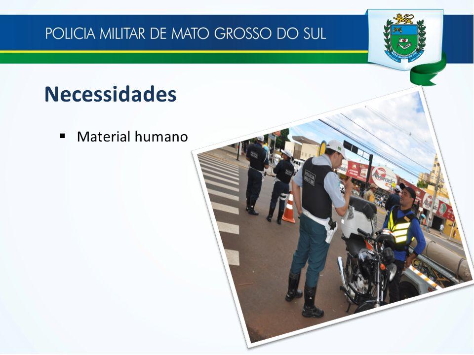 Necessidades Material humano