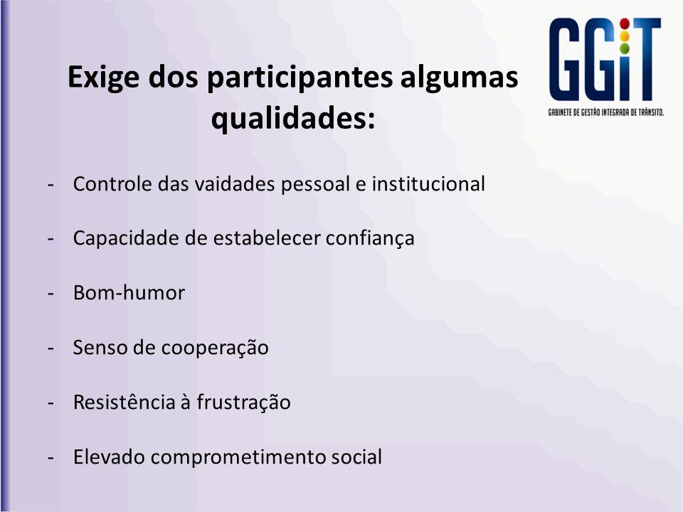 Exige dos participantes algumas qualidades: