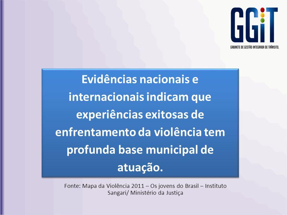 Evidências nacionais e internacionais indicam que experiências exitosas de enfrentamento da violência tem profunda base municipal de atuação.