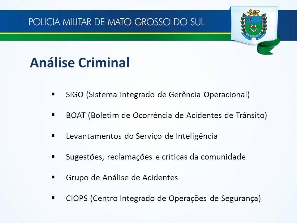 Análise Criminal SIGO (Sistema Integrado de Gerência Operacional)