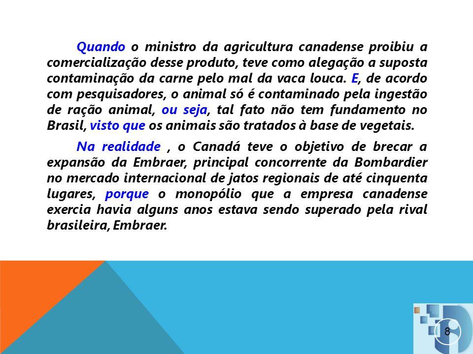 Quando o ministro da agricultura canadense proibiu a comercialização desse produto, teve como alegação a suposta contaminação da carne pelo mal da vaca louca.