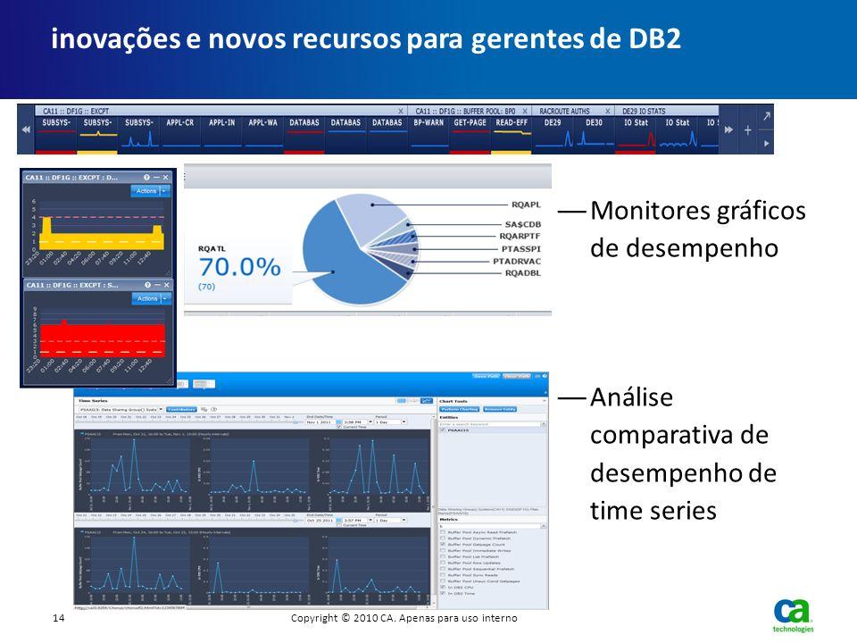 inovações e novos recursos para gerentes de DB2