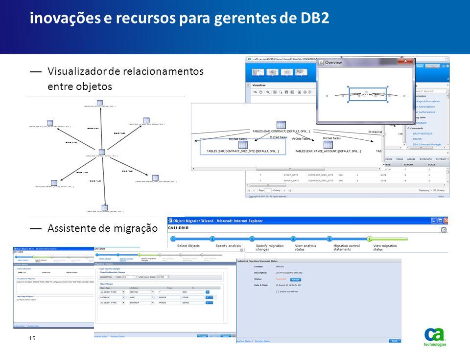 inovações e recursos para gerentes de DB2