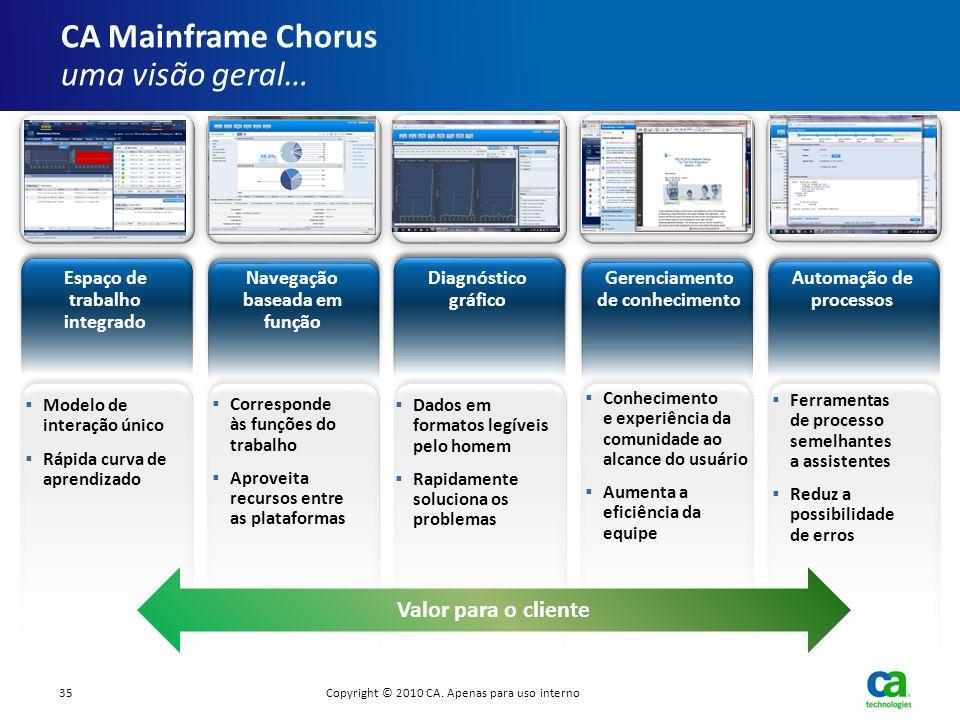 CA Mainframe Chorus uma visão geral…