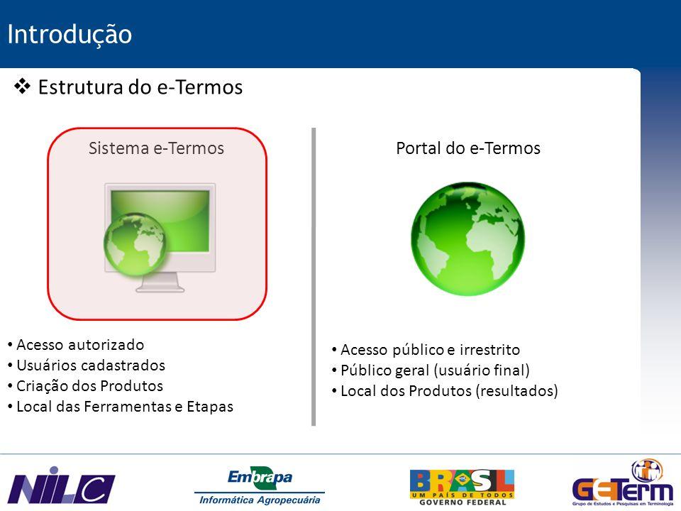 Introdução Estrutura do e-Termos Sistema e-Termos Portal do e-Termos
