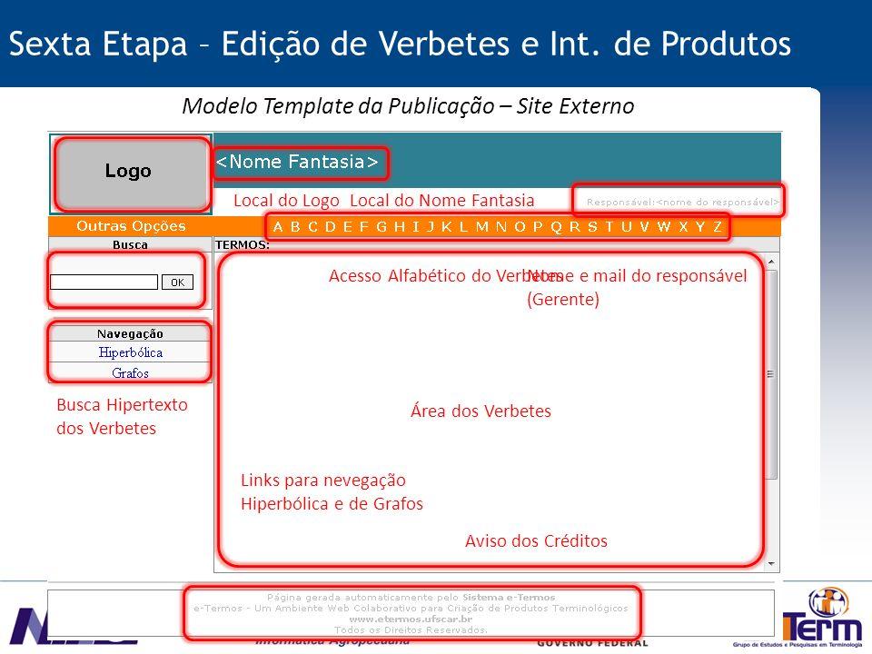 Modelo Template da Publicação – Site Externo