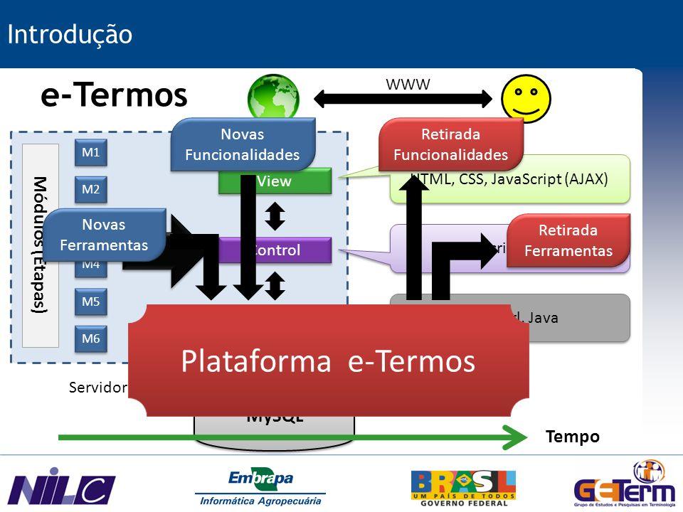 e-Termos Plataforma e-Termos Introdução Módulos (Etapas) MySQL Tempo