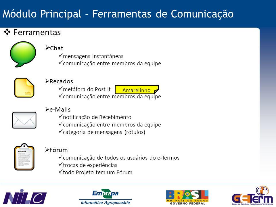 Módulo Principal – Ferramentas de Comunicação