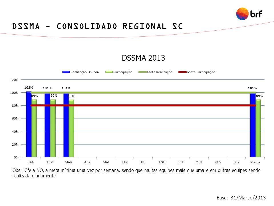 DSSMA - CONSOLIDADO REGIONAL SC