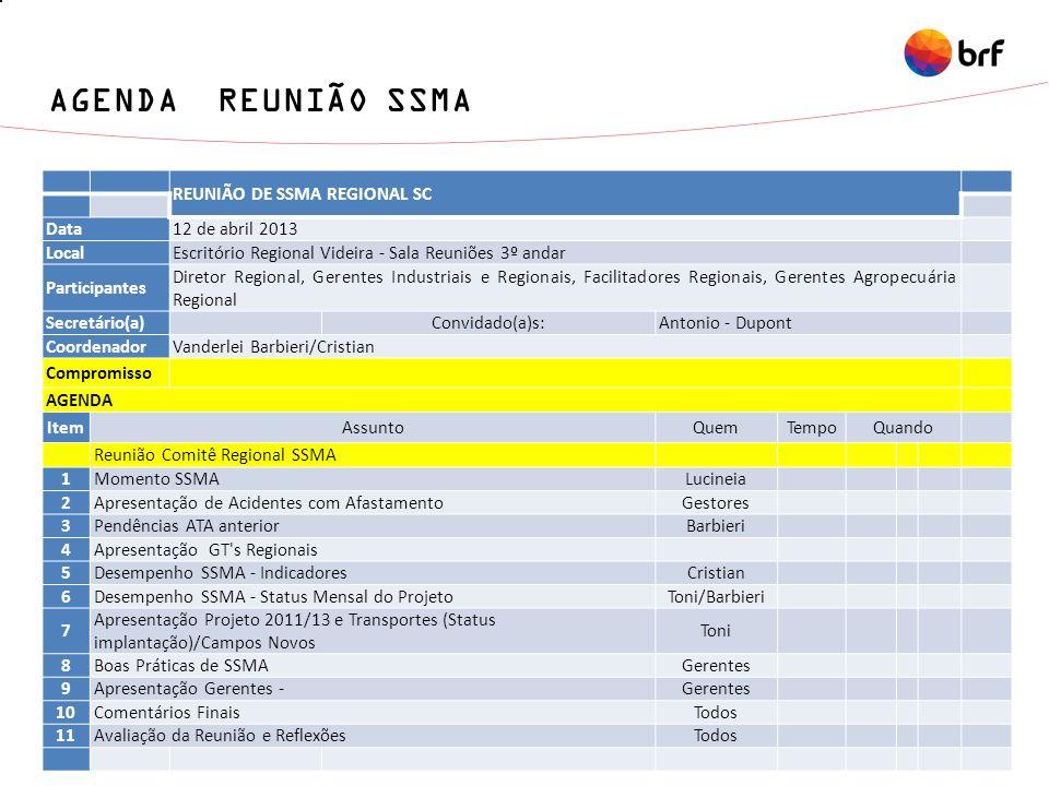 AGENDA REUNIÃO SSMA REUNIÃO DE SSMA REGIONAL SC Data 12 de abril 2013