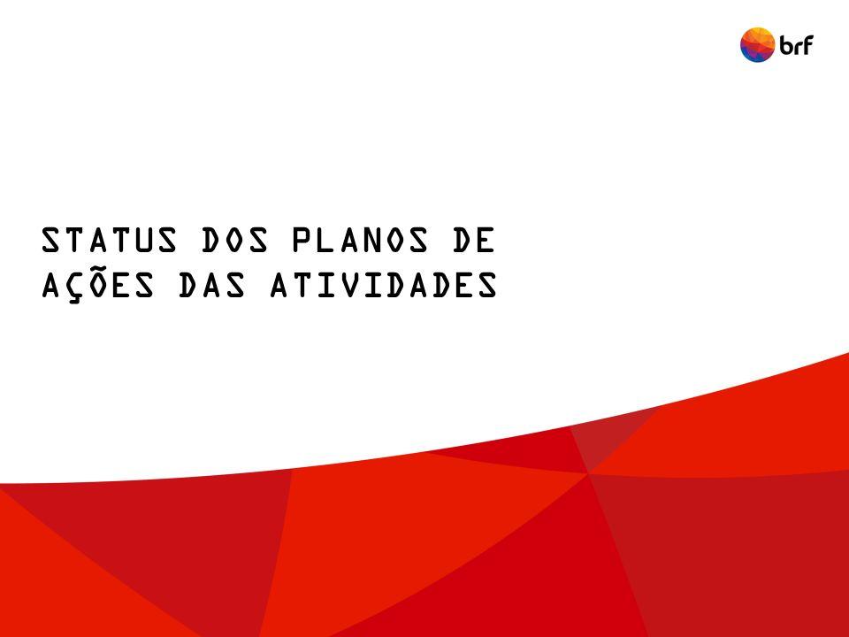 STATUS DOS PLANOS DE AÇÕES DAS ATIVIDADES
