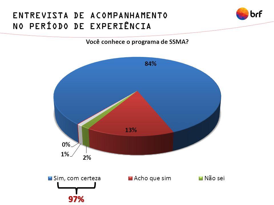 ENTREVISTA DE ACOMPANHAMENTO