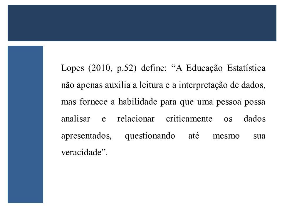 Lopes (2010, p.52) define: A Educação Estatística não apenas auxilia a leitura e a interpretação de dados, mas fornece a habilidade para que uma pessoa possa analisar e relacionar criticamente os dados apresentados, questionando até mesmo sua veracidade .