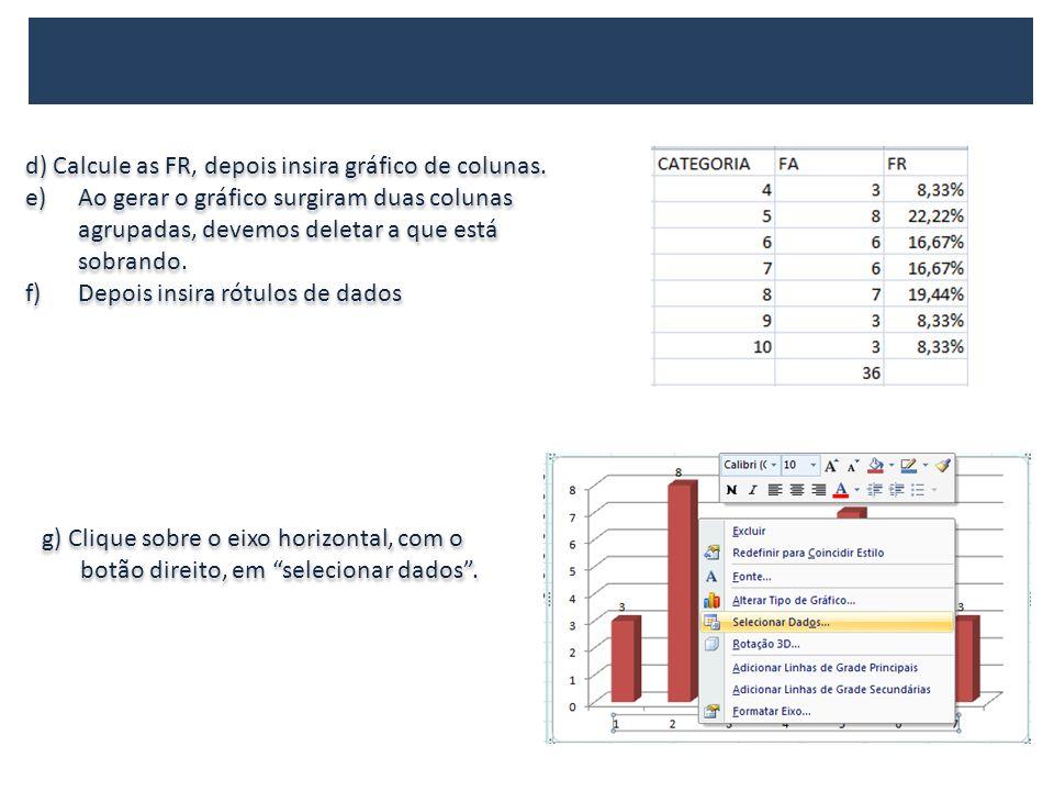 d) Calcule as FR, depois insira gráfico de colunas.