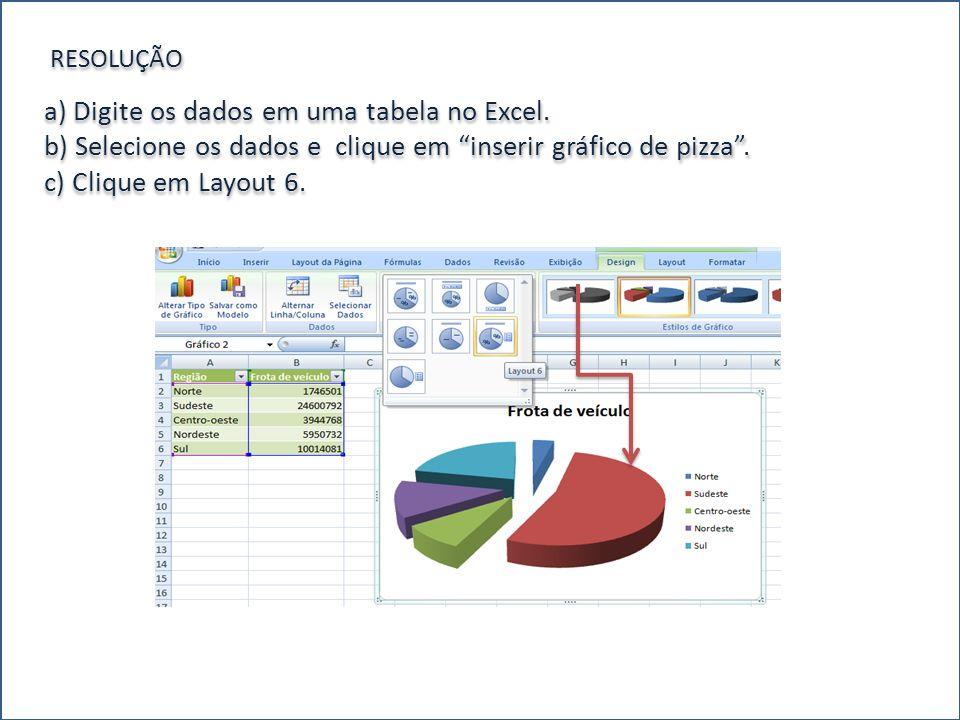 RESOLUÇÃO a) Digite os dados em uma tabela no Excel.