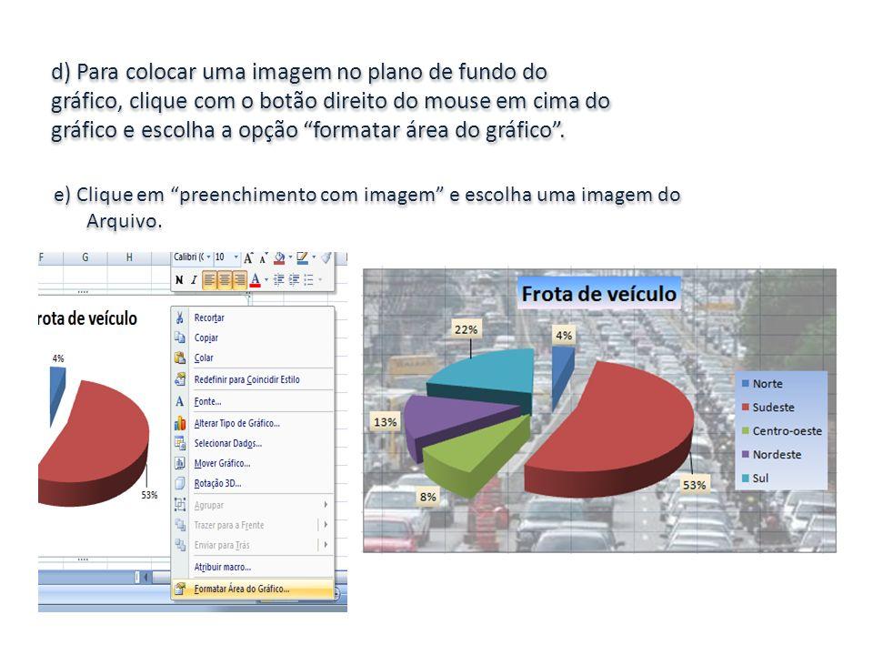 d) Para colocar uma imagem no plano de fundo do gráfico, clique com o botão direito do mouse em cima do gráfico e escolha a opção formatar área do gráfico .