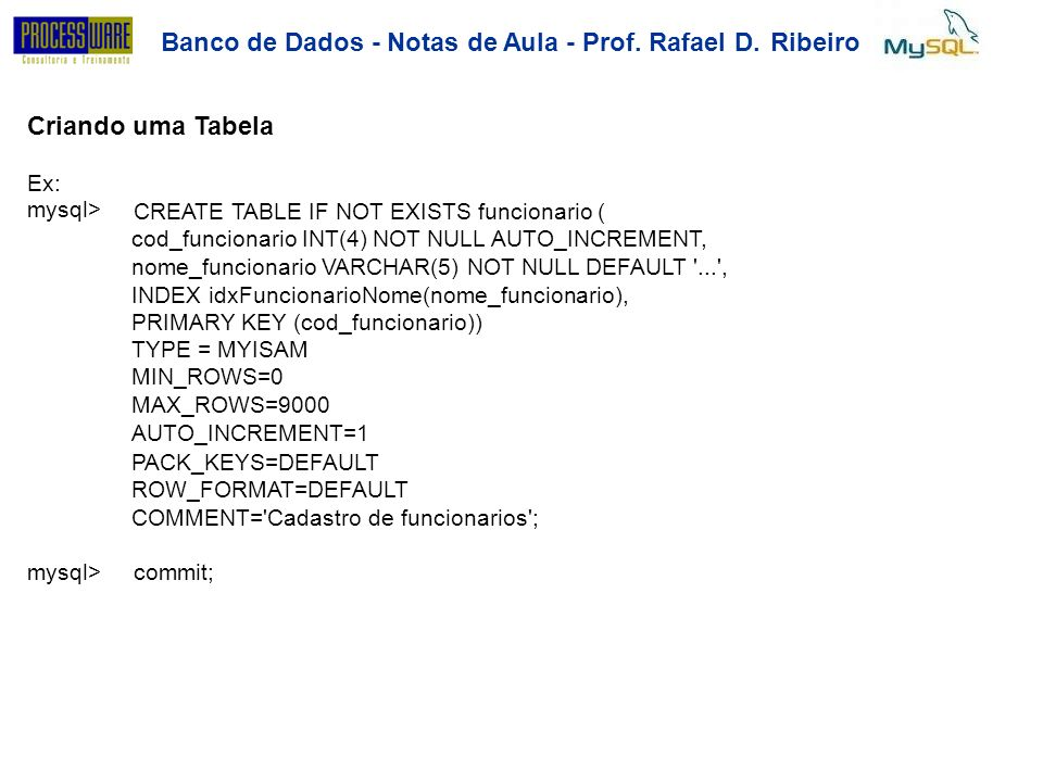 Banco de Dados - Notas de Aula - Prof. Rafael D. Ribeiro