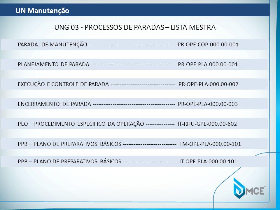 UNG 03 - PROCESSOS DE PARADAS – LISTA MESTRA