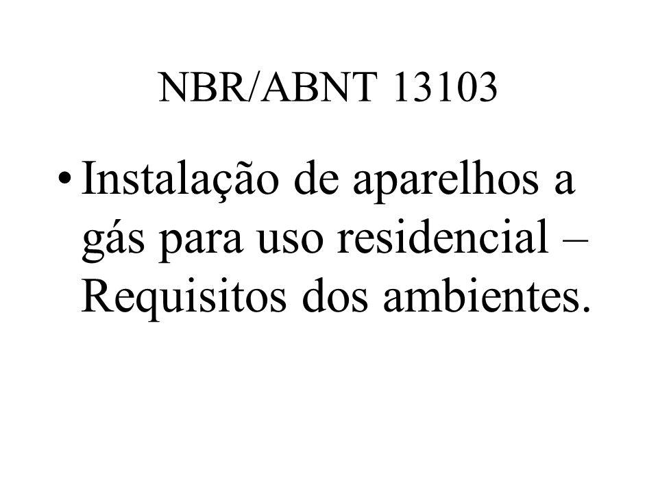 NBR/ABNT 13103 Instalação de aparelhos a gás para uso residencial – Requisitos dos ambientes.