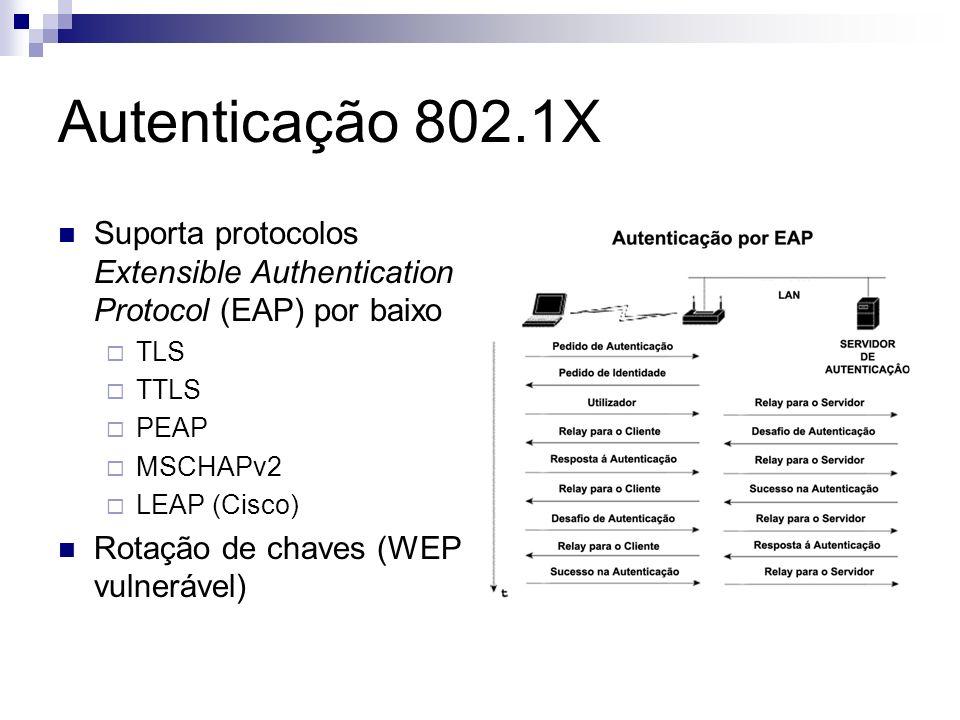 Autenticação 802.1X Suporta protocolos Extensible Authentication Protocol (EAP) por baixo. TLS. TTLS.