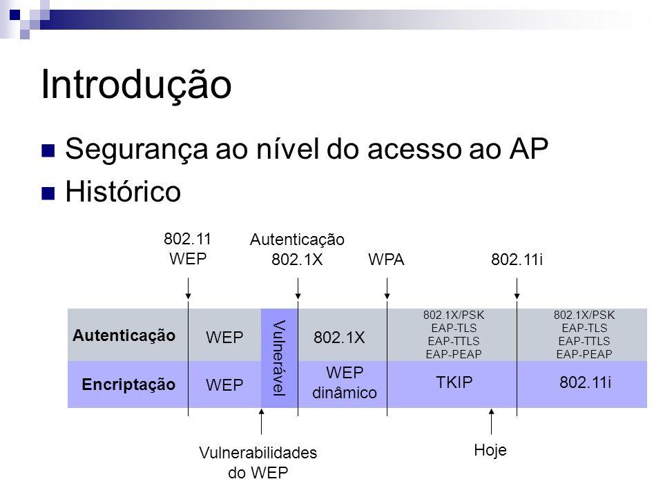 Vulnerabilidades do WEP