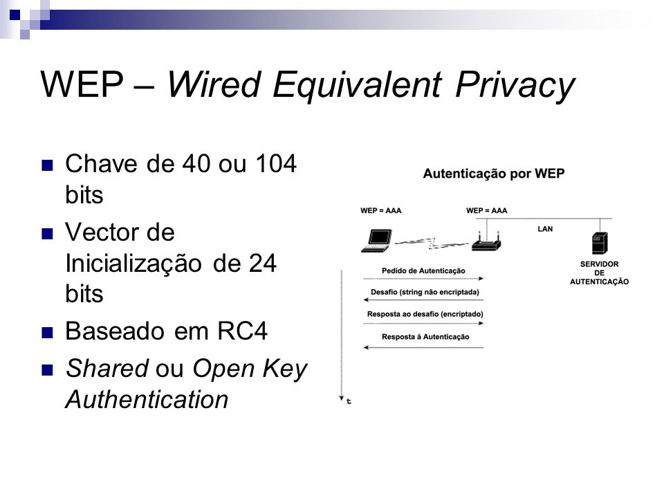 WEP – Wired Equivalent Privacy