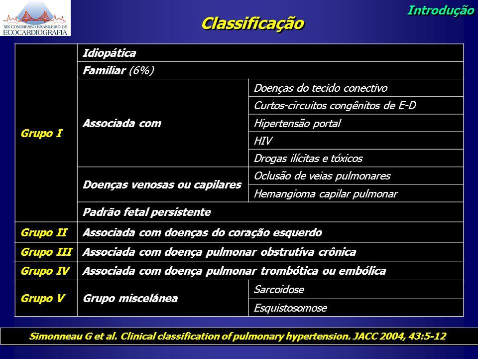 Classificação Introdução Grupo I Idiopática Familiar (6%)