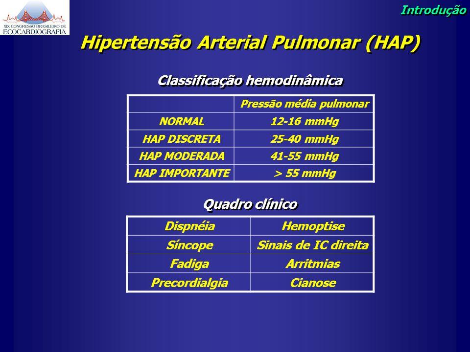 Hipertensão Arterial Pulmonar (HAP)