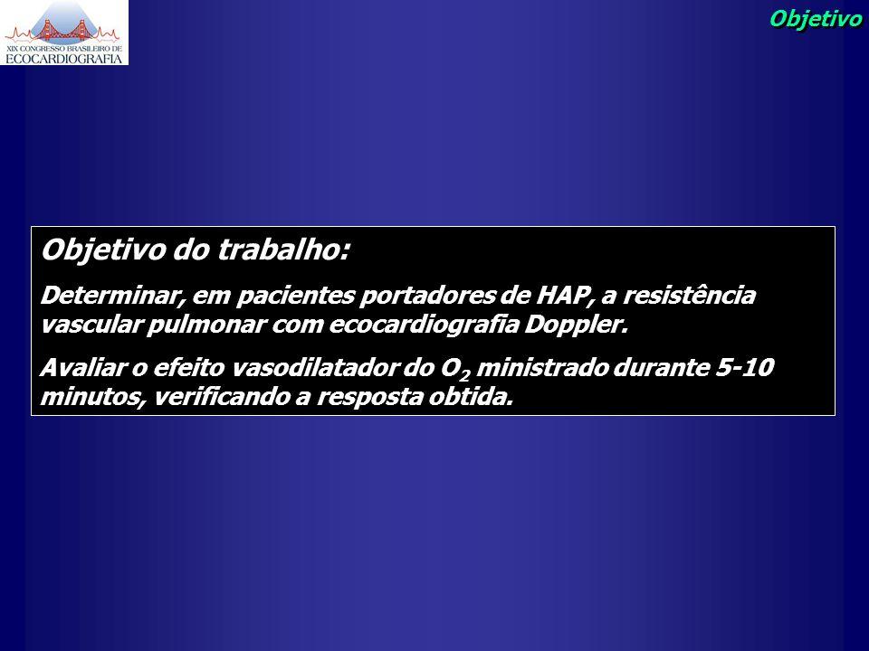 Objetivo Objetivo do trabalho: Determinar, em pacientes portadores de HAP, a resistência vascular pulmonar com ecocardiografia Doppler.