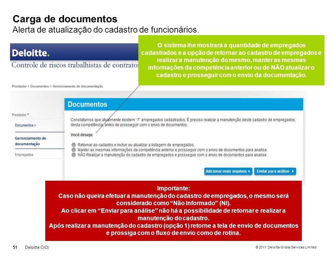 Carga de documentos Alerta de atualização do cadastro de funcionários.
