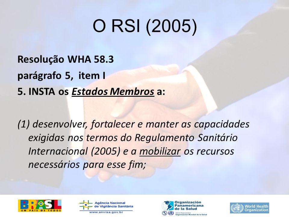 O RSI (2005)